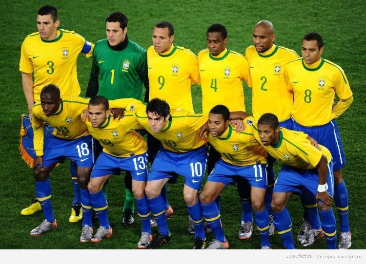 топ сто лучших футболистов мира