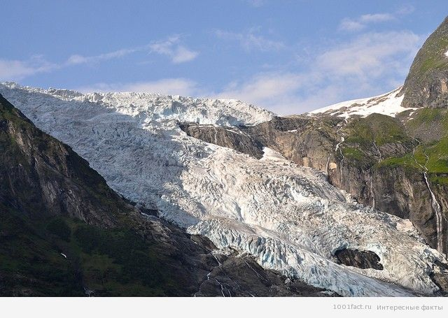 ледник_Норвегия