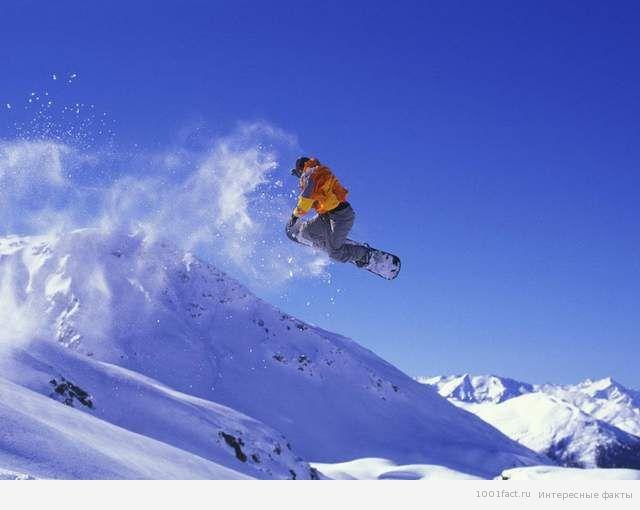 вид спорта_сноубординг