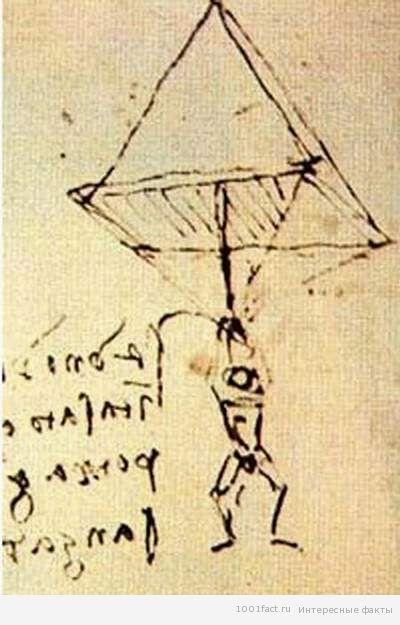 чертежи 1495 года