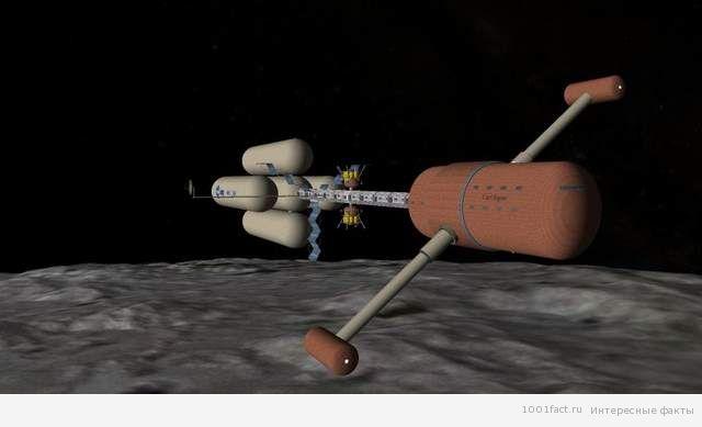 способность орбитера
