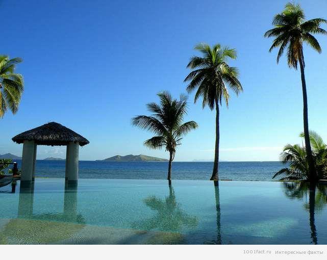 погода на Фіджі