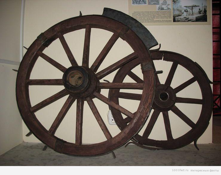 пыточное колесо
