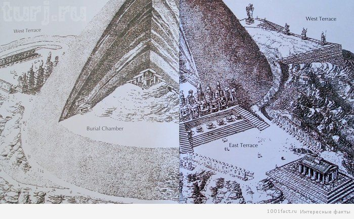 древнее государство